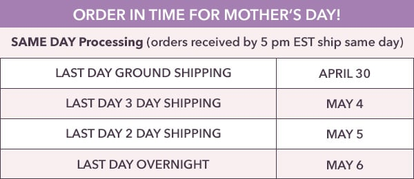 Choose Your Own Mother's Day Gift Package
